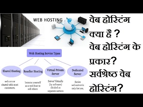 What is web hosting?Types of Web Hosting- Shared,Reseller,Linux ,Windows,PBN,Wordpress in hindi