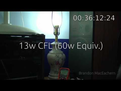 How Hot Do LED and CFL Lights Get?