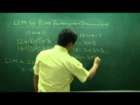 LCM By Prime Factorization Method Canonical Form