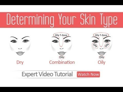 How To Know Your Skin Type - Types of Skin - Glamrs
