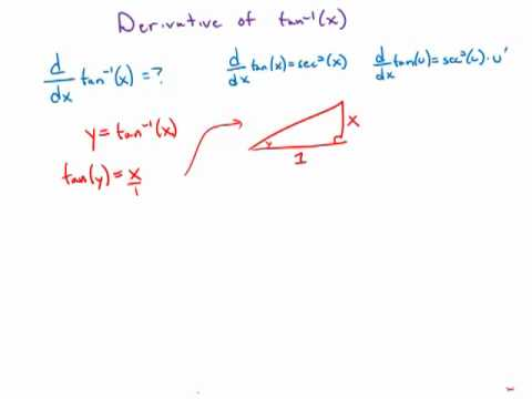 Calculus: Derivative of Arctan