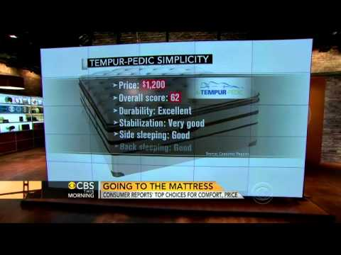 Consumer Reports rates best mattresses