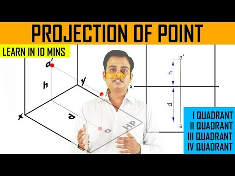 Projection of Point_Hindi
