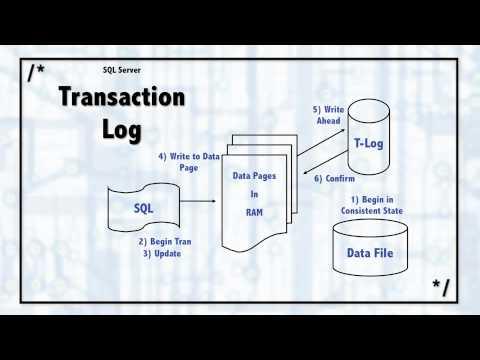 SQL Server  Stepping through a Transaction