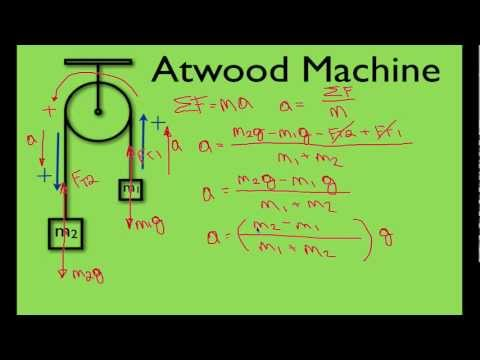 Newton's 2nd Law (7 of 21) Calculating Acceleration of a Atwood Machine