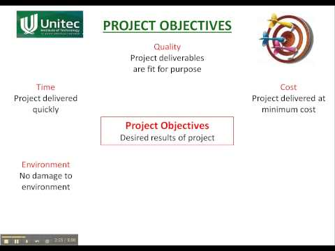 EM3a   Project Objectives