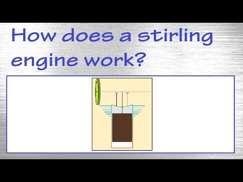 How does a stirling engine work? / Hot air engine