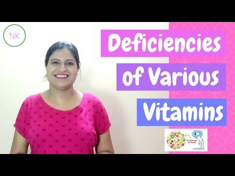 Vitamin Deficiency Symptoms and Remedies | Signs & Symptoms of Vitamin D Deficiency | Nainja Kapoor