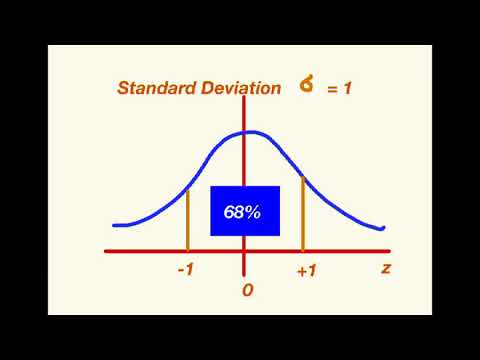 Normal Distribution and Use of Tables. YouTube. Dr. Dawes Video Tutor. Mobile friendly.
