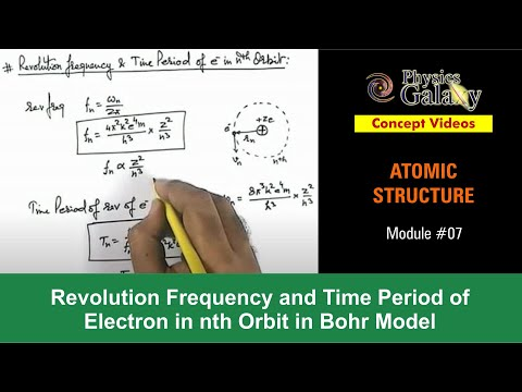 7. Physics | Revolution Frequency and Time Period of Electron in nth Orbit in Bohr Model
