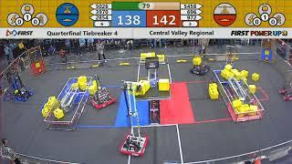 Quarterfinal Tiebreaker 4 - 2018 Central Valley Regional