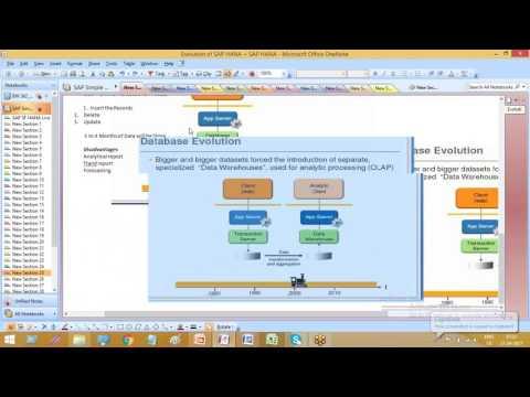 SAP HANA | SAP BW4HANA Training | Online Training
