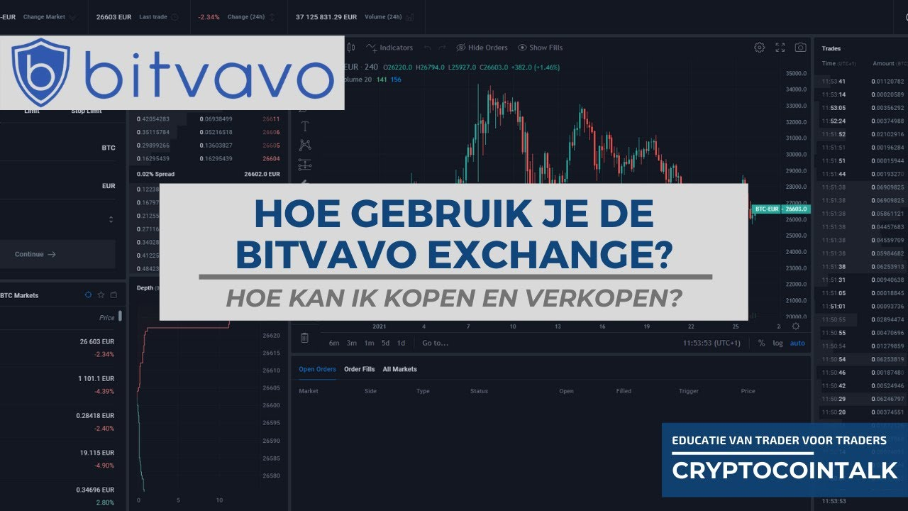 Hoe gebruik je de Bitvavo exchange? (uitleg)
