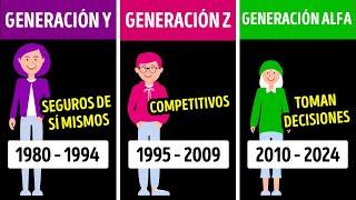 La nueva generación de 2020 podría superarnos a todos