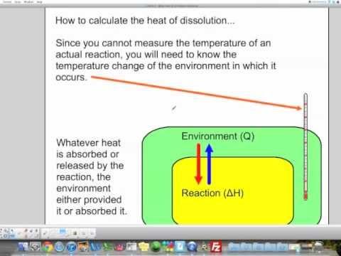 Unit 6-1 - Molar heat of dissolution