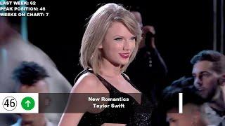 Top 50 Songs Of The Week - April 30, 2016 (Billboard Hot 100)