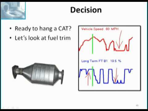 fixing a TOYOTA P0420, with the smartest simulator available  the