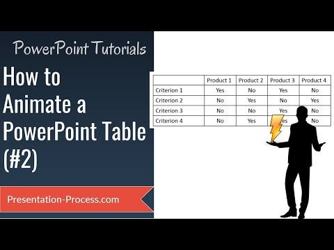 Animating a PowerPoint table (2) : Practical Animation Series