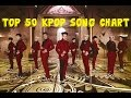 Top 50 K Pop Song Chart For September 2014 Week 2 Chart