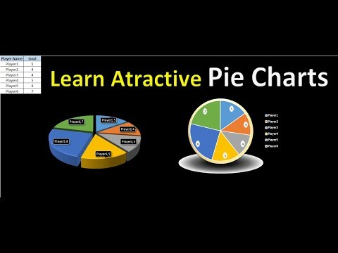 Learn how to create attractive Pie Charts in Excel