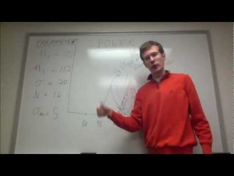 What is Statistical Power?