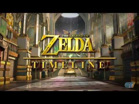 The Legend of Zelda - Timeline