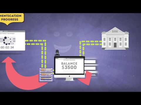 How hackers get OTP( One time password,token,tan)
