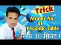 How to learn atomic no. Of elements of peroidic table