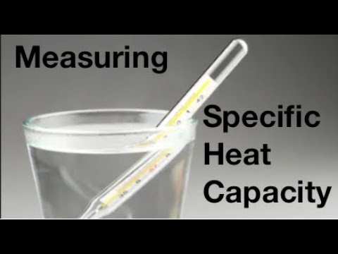 Specific heat capacity explained and measured: from fizzics.org