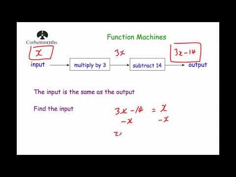 Function Machines - Corbettmaths
