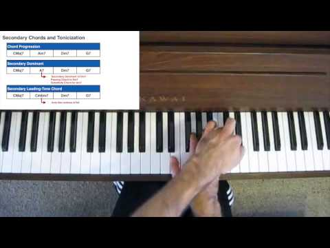 Jazz Piano Tutorial - Secondary Chords and Tonicisation