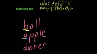 How To Alphabetize A Group Of Words Lesson 1 Using Three Words And On
