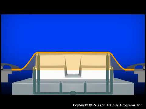 Thick Sheet Thermoforming - Lesson 1 Introduction: Plastics and the Thermoforming Process