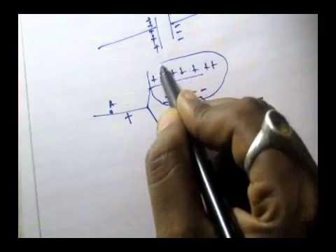 IIT JEE shortcut tips and tricks physics capacitors  1