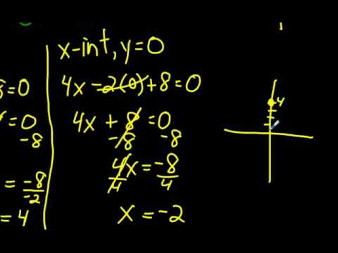Finding x and y Intercepts from Standard Form