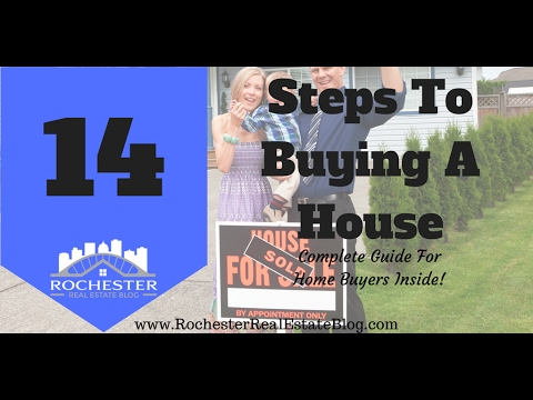 Steps To Buying A House - Detailed 14 Step Guide For Home Buyers