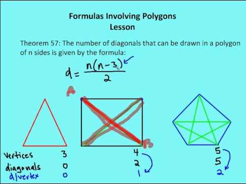 7.3 Formulas Involving Polygons (Lesson)