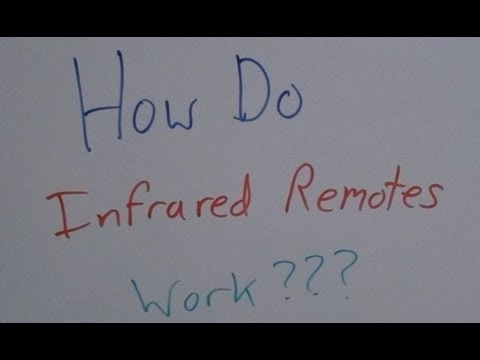 How It Works -  Infrared Remote Control