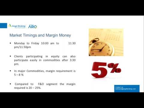 Learn the Fundamentals of Commodity Trading – Gold, Crude Oil & Copper