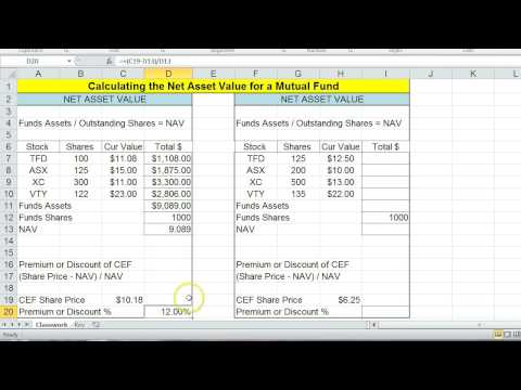 Calculating Mutual Fund Net Asset Value