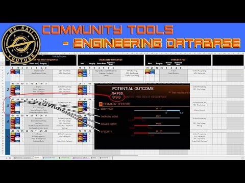Engineering Community Database: Elite Quick Guides - Elite Tools