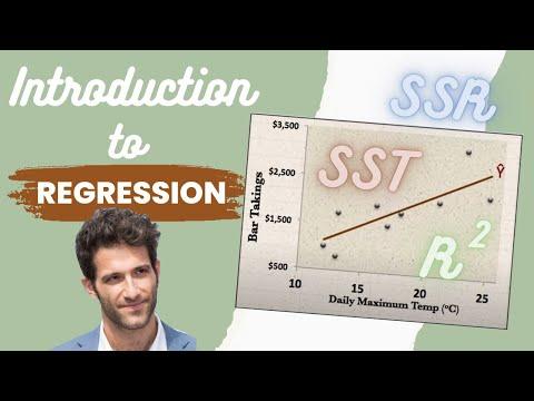 Regression I: What is regression? | SSE, SSR, SST | R-squared | Errors (ε vs. e)