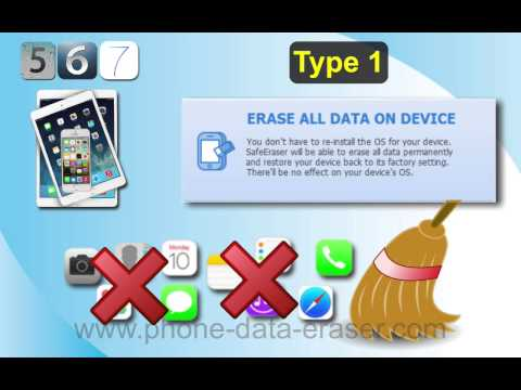 SafeEraser for iPhone/iPad/iPod: Wipe iOS Data & Setting 100% Permanently & Unrecoverable