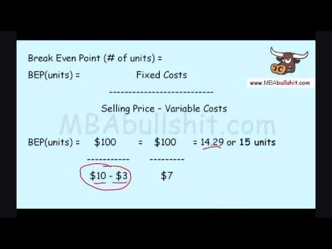 2 Easy Steps: Break Even Analysis for Cost Volume Profit Analysis Tutorial