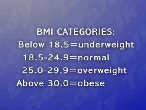 How To Compute BMI