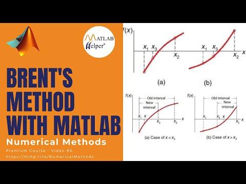 Brent's Method with MATLAB | MATLAB Tutorial