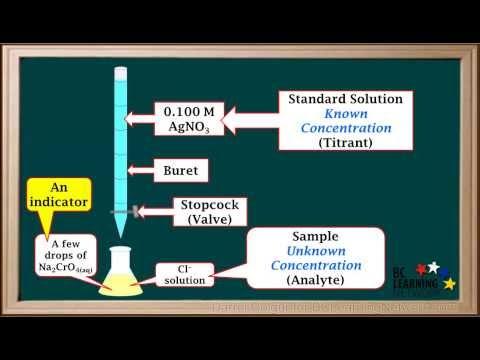 BCLN - Titrations Involving Precipitation Reactions - Chemistry