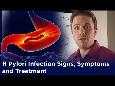 H  Pylori Infection Signs, Symptoms and Treatment
