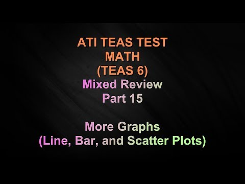 ATI TEAS 6 - MATH - Mixed Review - Part 15 - More Graphs (Line, Bar, and Scatter Plots)