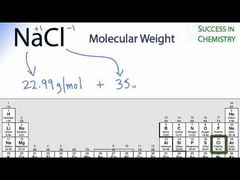 NaCl Molar Mass / Molecular Weight